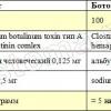 Ботокс: фото до і після, ціна