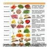 Чим корисний вітамін е для організму людини?