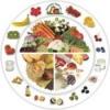 Дробове харчування: меню на тиждень, рецепти