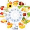 Прийом вітамінів при дотриманні дієти