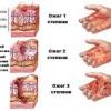 Термічний опік другого і третього ступеня, лікування, перша допомога, народні засоби