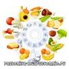 Вітаміни необхідні і корисні для організму людини